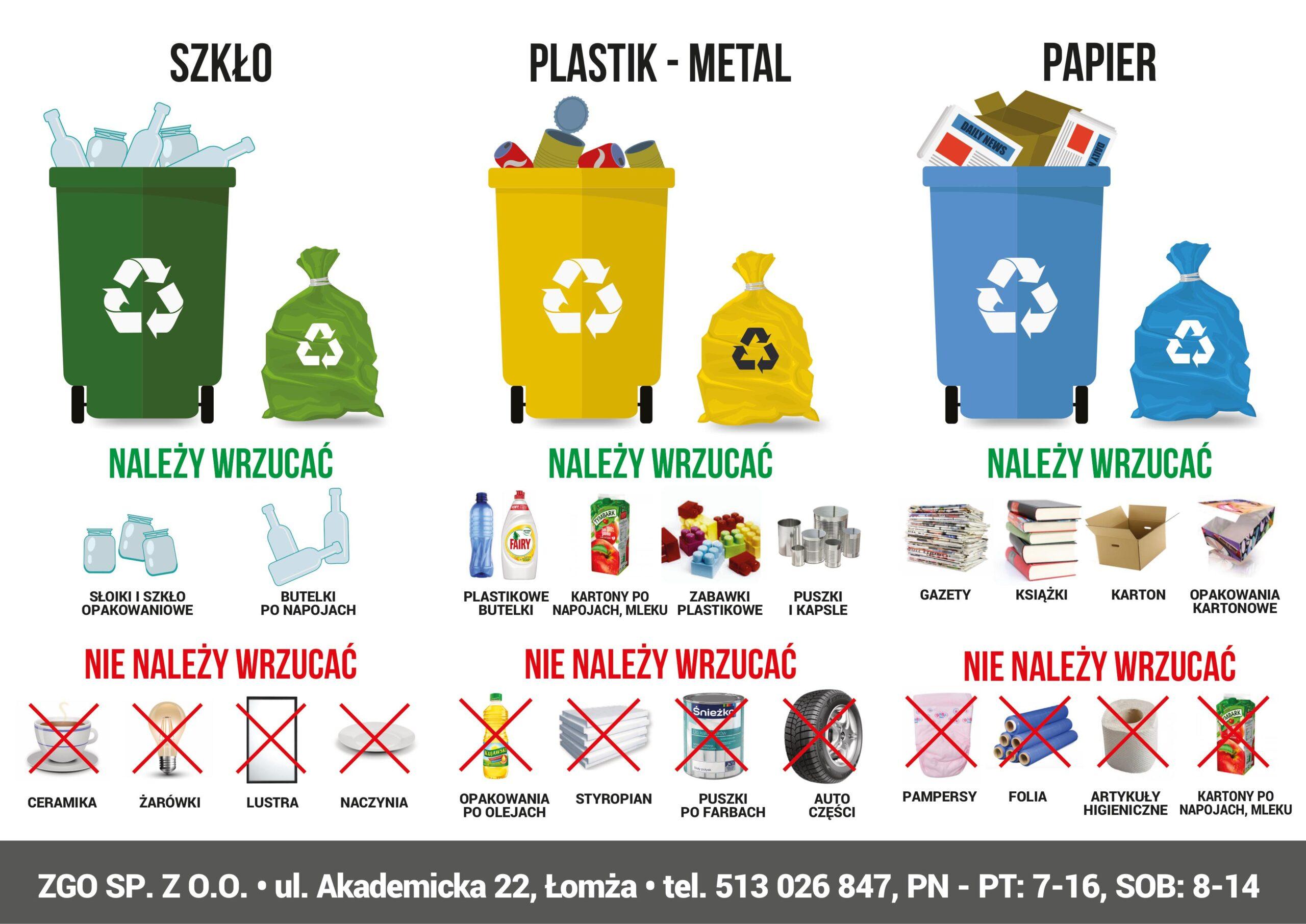 grafika-przedstawiająca-sposób-segregacji-odpadów